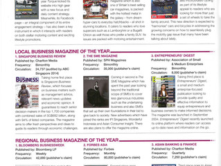 "Entrepreneurs' Digest Featured Top 3 ""Local Business Magazine of the Year"""