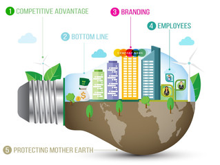 5 reasons why going green is good for your business