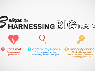 Harnessing Big Data Analytics for Impact