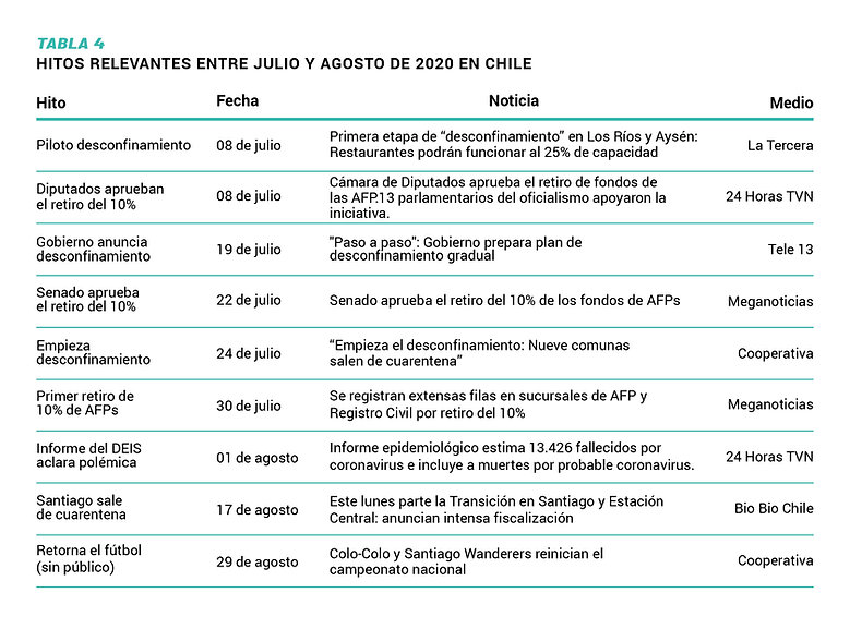 TABLA 4.jpg