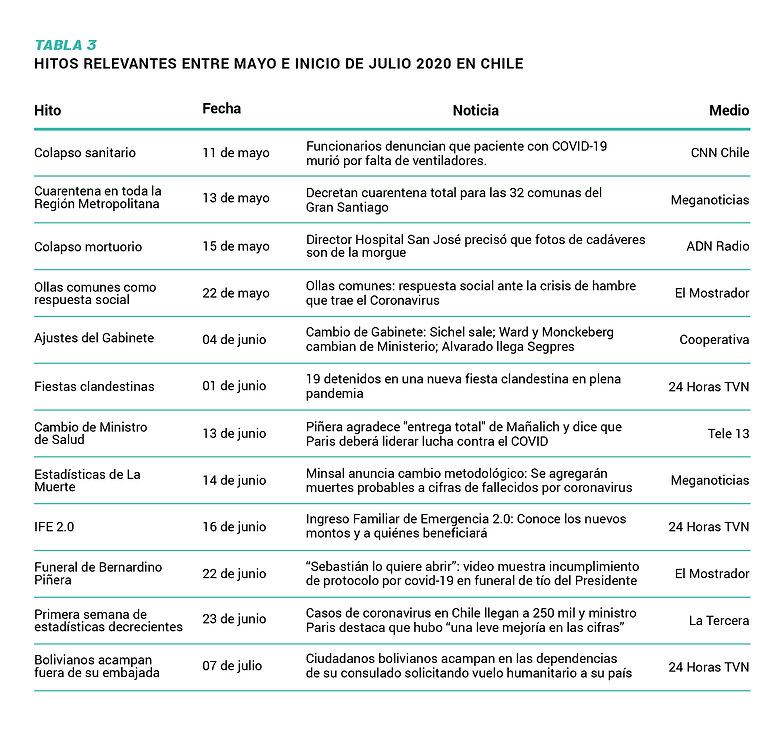 TABLA 3.jpg