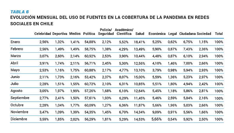 TABLA 6.jpg