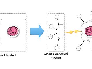 """Вынеси мозг... в интернет:  почему интеллектуaльный сетевой проект перспективнее """"просто"""""""