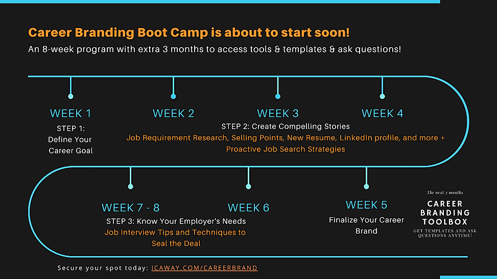 Career Brand Boot Camp Schedule.png