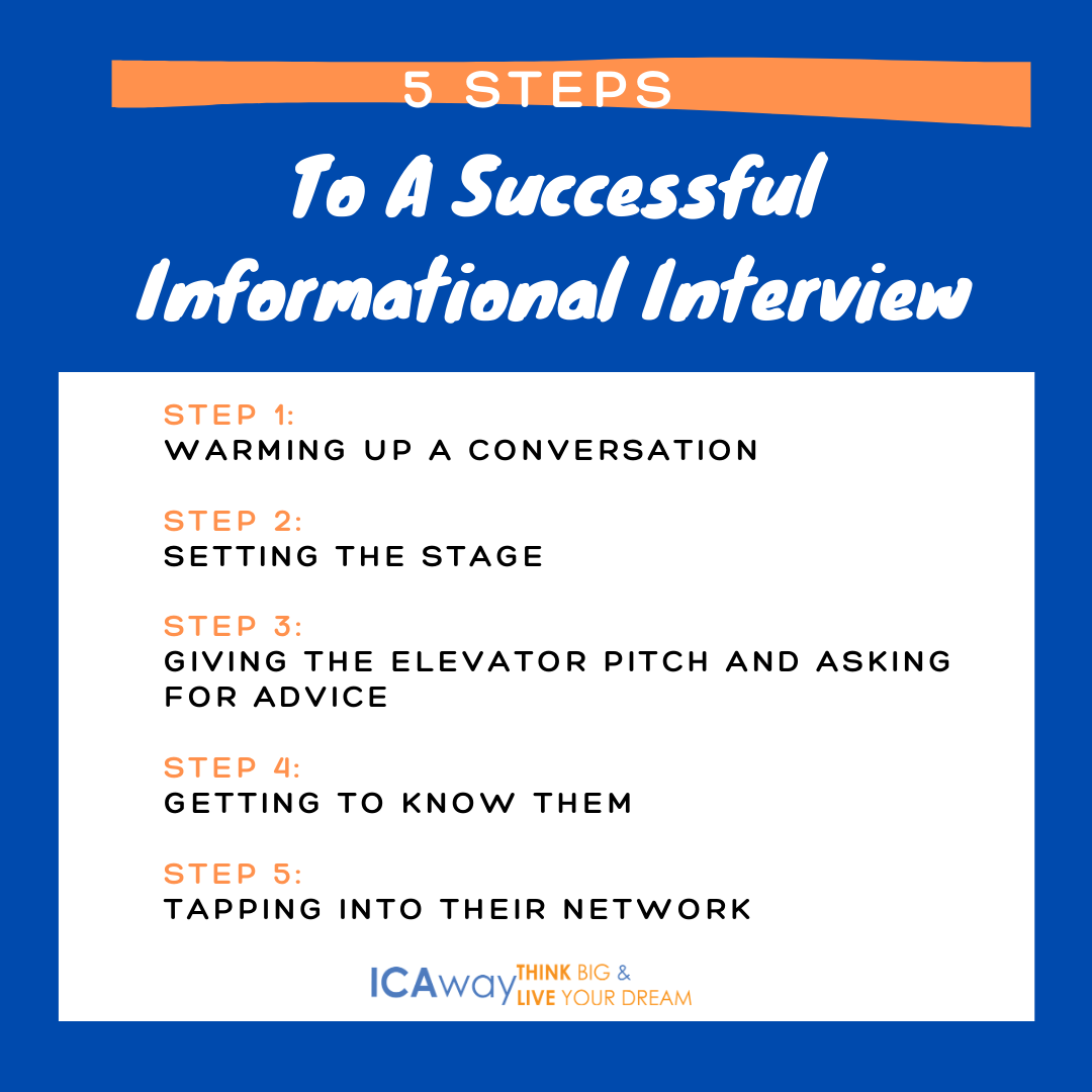 5 steps to a successful informational interview