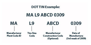 DOT TIN (Tire Identification Number) Example