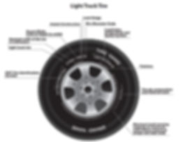 Light Truck Tire - Tire Sidewall Information