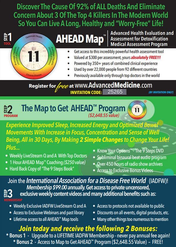 Dr Buttar AHEAD Map Marketing Triumph Ov