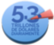 5.3-trillones-dolares.png