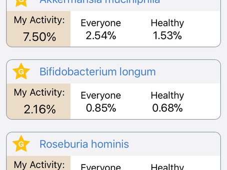 Viome discount code. Know your gut microbiome.