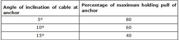 Anchor Work table.JPG