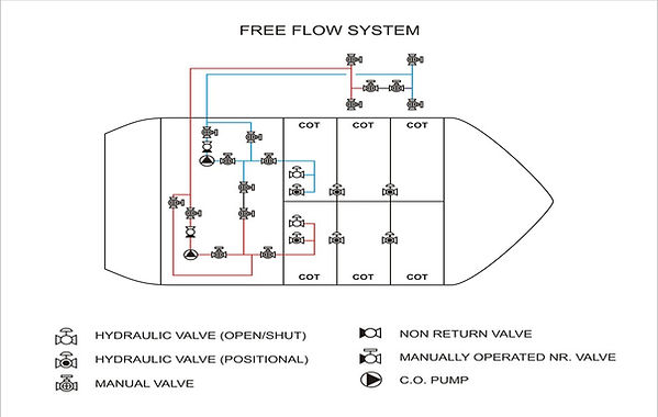 Free Flow.jpg