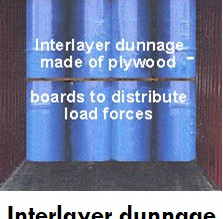 Dunnage (Dry Cargo)