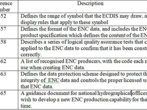 What are ENC's ?