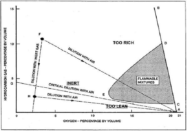 flamibility diagram.jpg