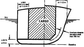 Type of Chemical Tanker & Ship Design  (Chemical Cargo in bulk)