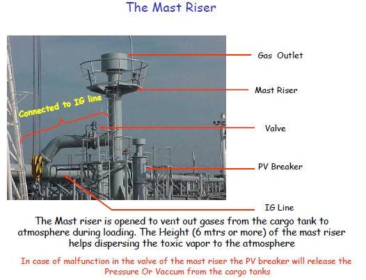 Mast Riser.jpg