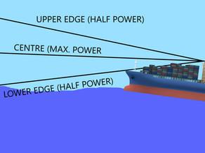 Characteristics Of A Marine RADAR