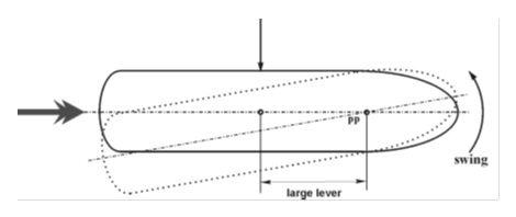 Effect Of Wind 12..jpg