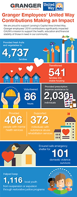 united way infographic.png
