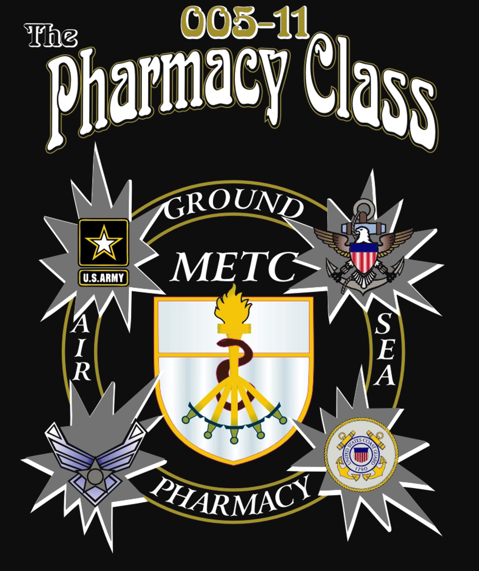 Pharmacy class.jpg
