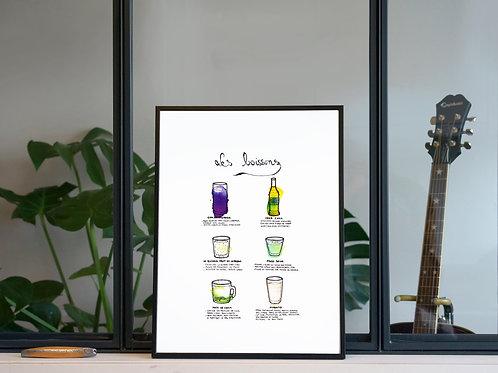 Illustration 'Les boissons péruviennes' / Affiche 30x40