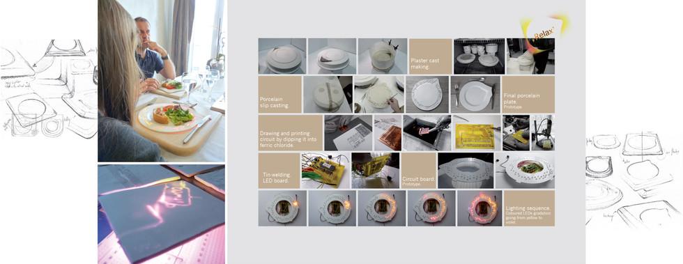 Design produit et interaction I Arts de la table