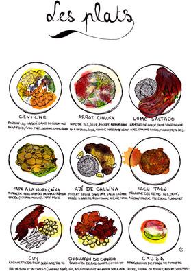 Les plats péruviens