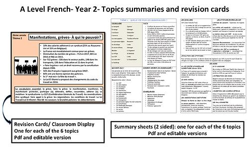 Year 2 Topics: Summary/ Cheat sheets