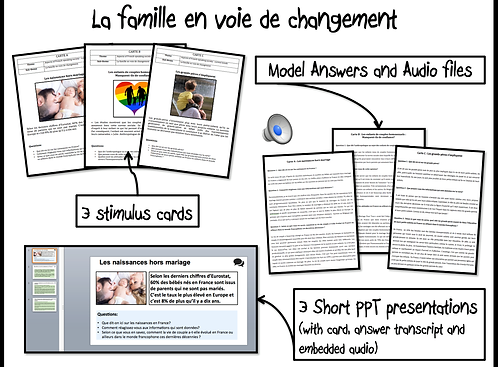 La famille en voie de changement-Stimulus Cards/ Model Answers and Audio Files
