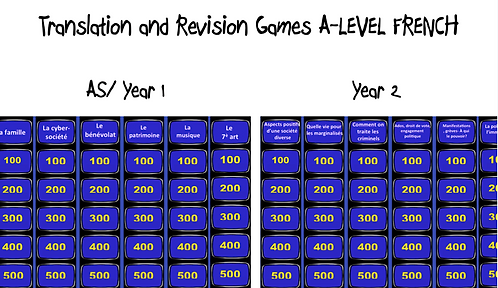 Year 1 and Year 2 Topics- Revision and Translation Games