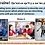 Thumbnail: GCSE-Unit3- Free-time activities