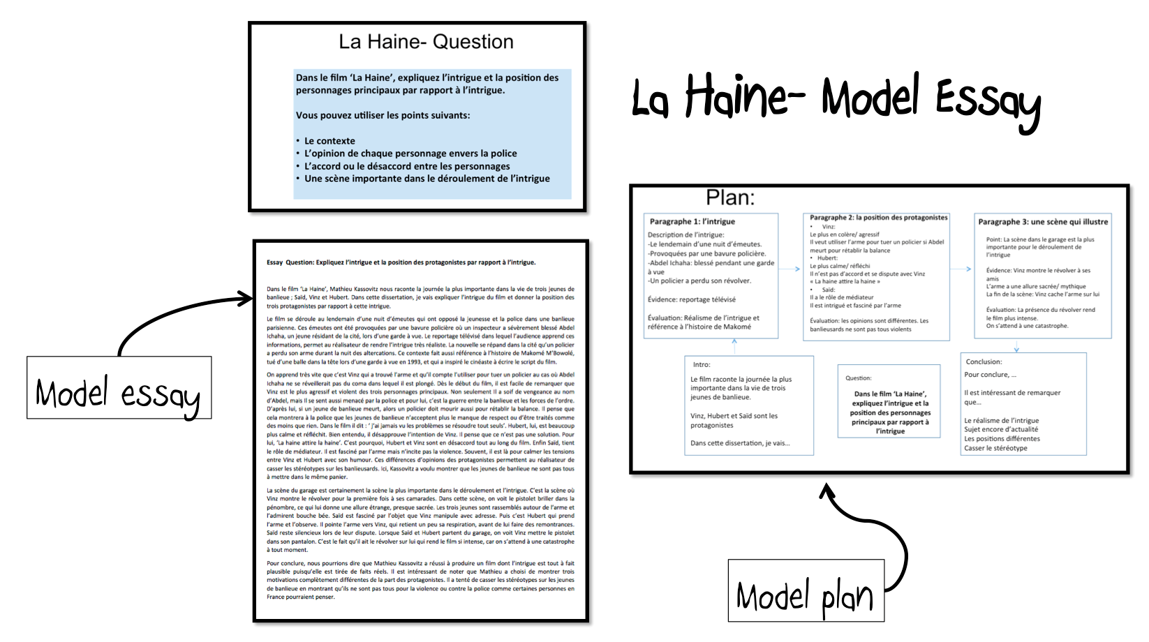 Model for thesis