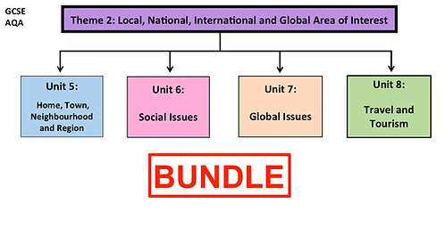 GCSE- Theme 2: Local National and Global area of interest-BUNDLE