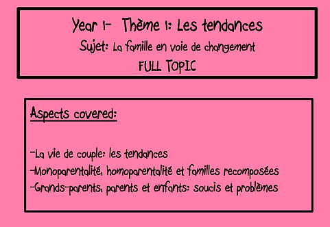 La famille en voie de changement: FULL TOPIC
