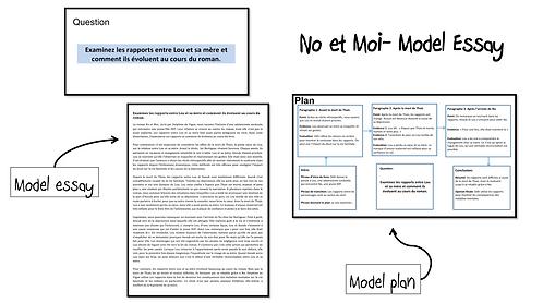 No et Moi- Model Essay- Les rapports entre Lou et sa mère