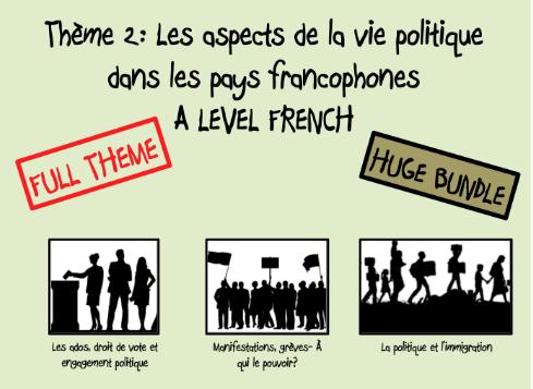 Year 2- Theme 2: La Vie Politique