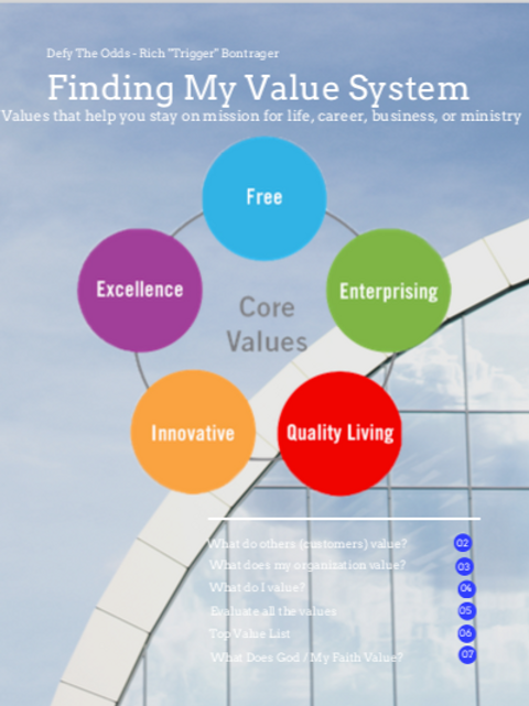 How To Create A Value System Guide