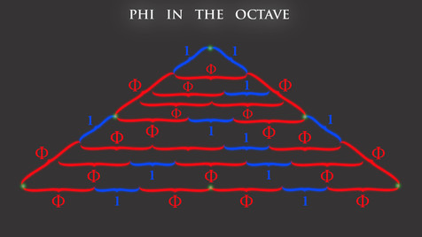 Phi in the octave solution
