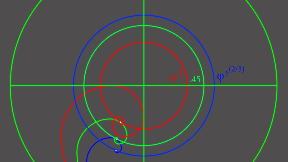 spiral decay ratios to circle of 1