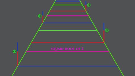 wavelength pyramid square 2 phi