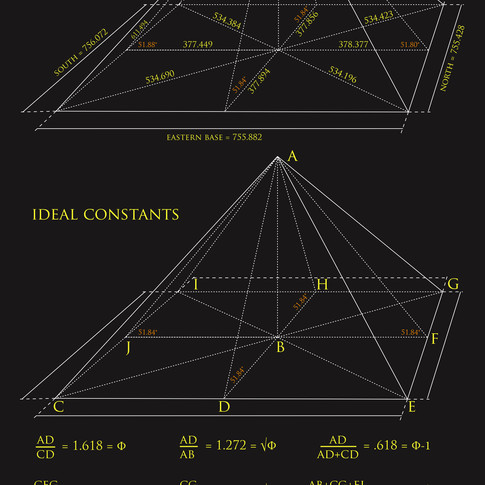 great Pyramid measures and constants