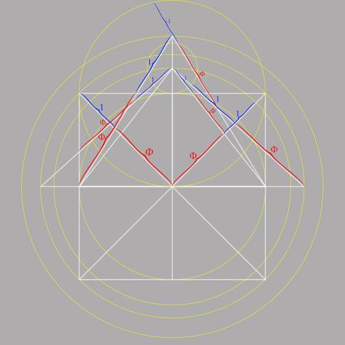 phi -pyramid correspondence