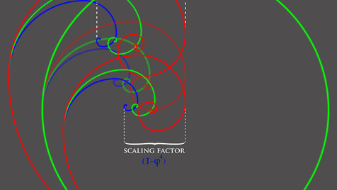 spiral decay ratios extended