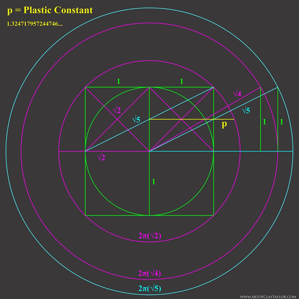 plastic constant