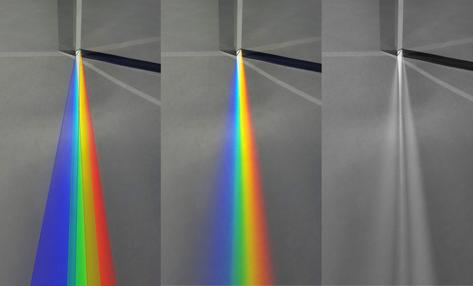 Light & Color Theory of the Magnetic Spectrum