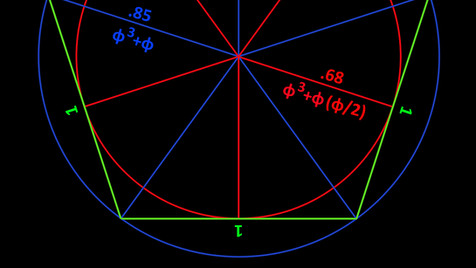 Pentagon incircle circumcircle magnetic