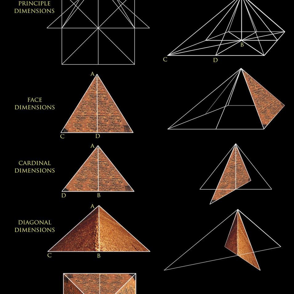 great pyramid principle measures