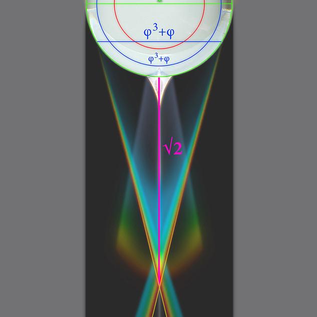 sphere polarization anatomy phi scaling