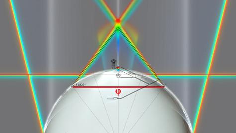 sphere polarization anatomy pyramid